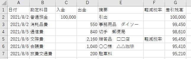 スマート取引取込 現金帳